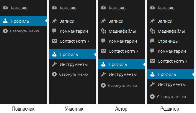 adm-panel